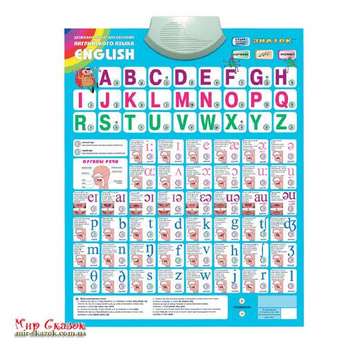 Говорящая азбука - ЗНАТОК (английский язык) REW-K006 (REW-K006)